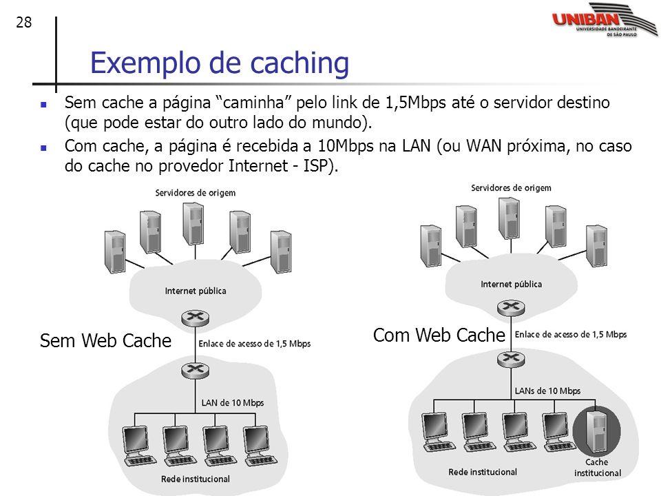 Exemplo de caching Com Web Cache Sem Web Cache