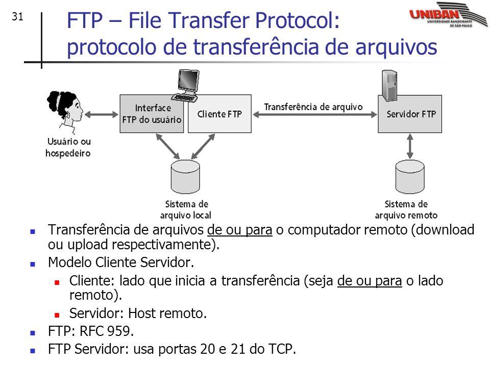 FTP – File Transfer Protocol: protocolo de transferência de arquivos