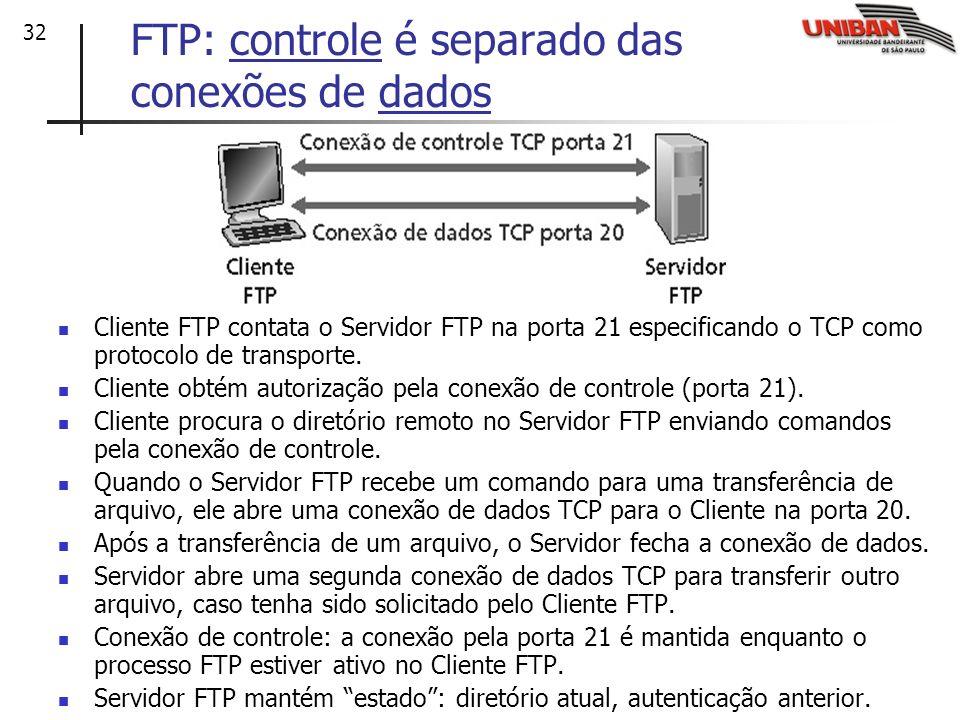 FTP: controle é separado das conexões de dados