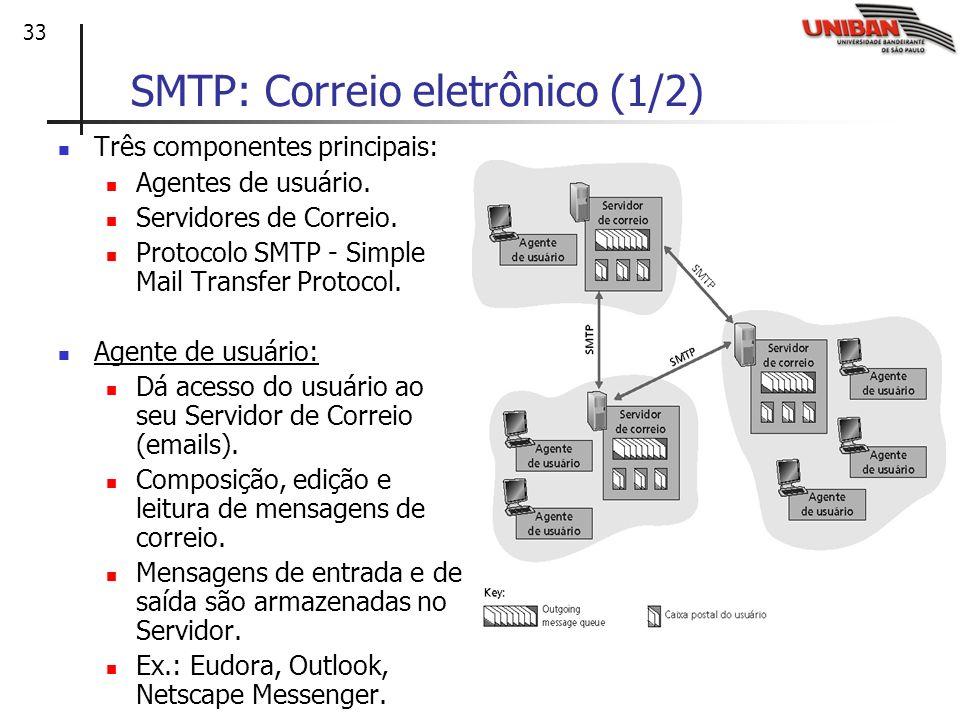 SMTP: Correio eletrônico (1/2)