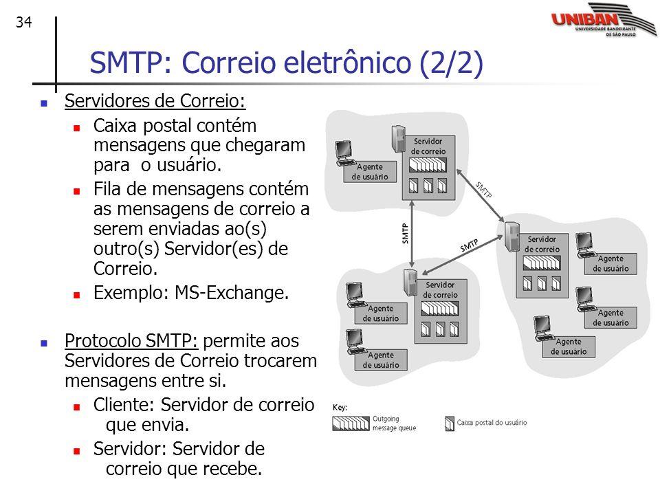 SMTP: Correio eletrônico (2/2)