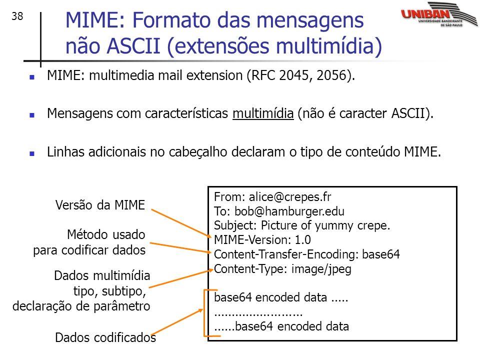MIME: Formato das mensagens não ASCII (extensões multimídia)