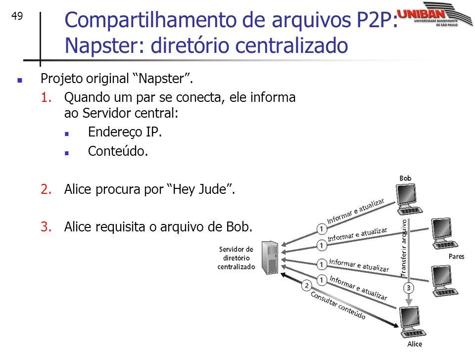 Compartilhamento de arquivos P2P: Napster: diretório centralizado