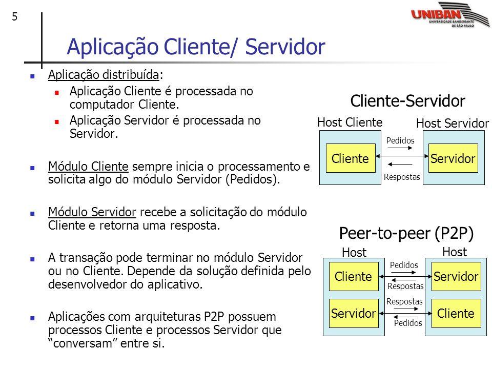 Aplicação Cliente/ Servidor