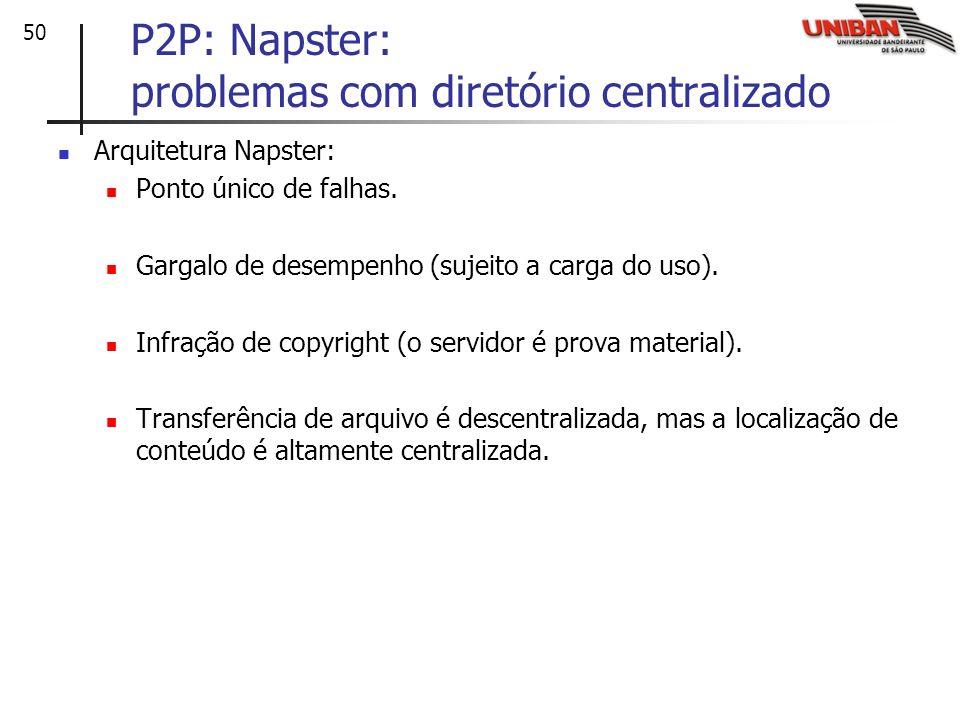 P2P: Napster: problemas com diretório centralizado