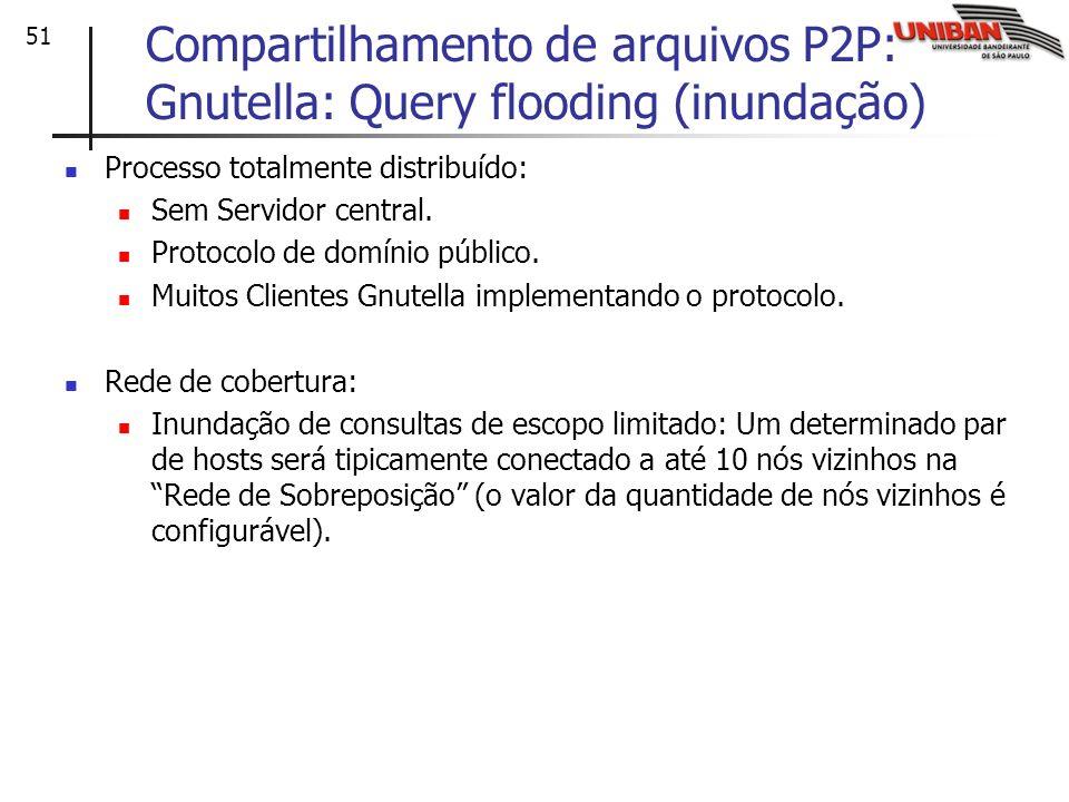 Compartilhamento de arquivos P2P: Gnutella: Query flooding (inundação)