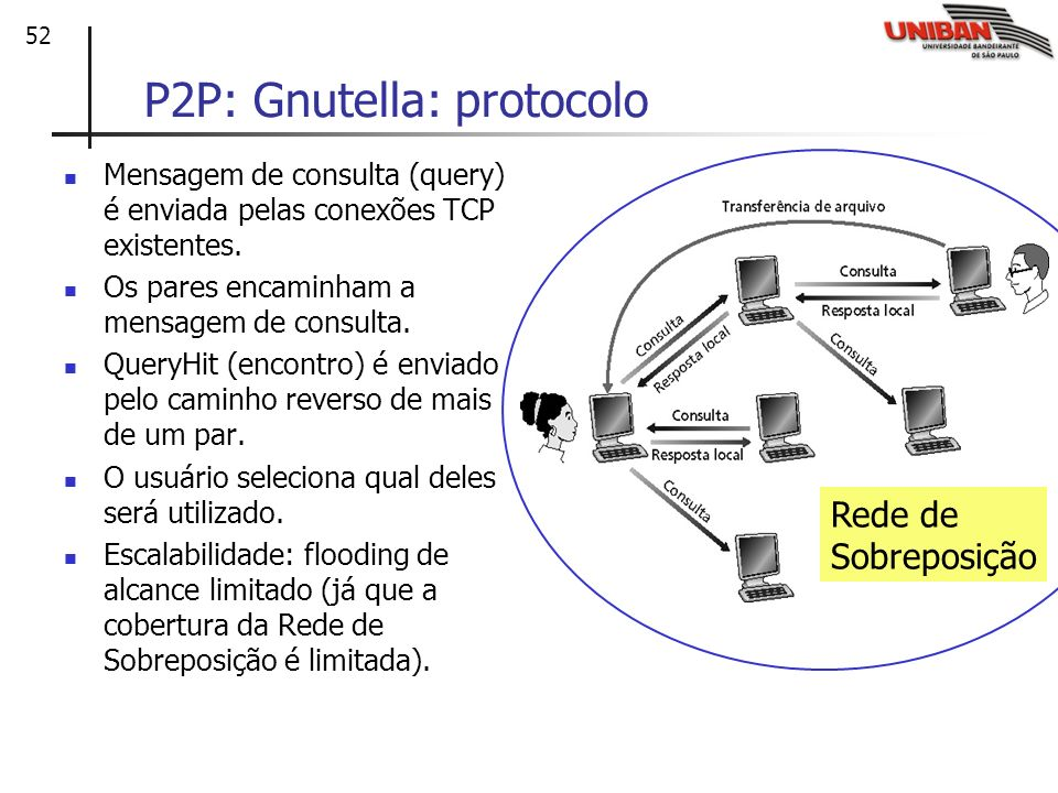 P2P: Gnutella: protocolo
