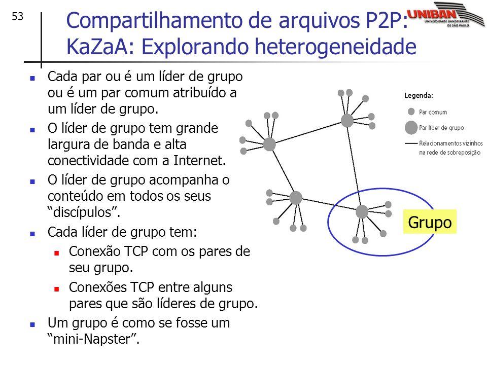 Compartilhamento de arquivos P2P: KaZaA: Explorando heterogeneidade