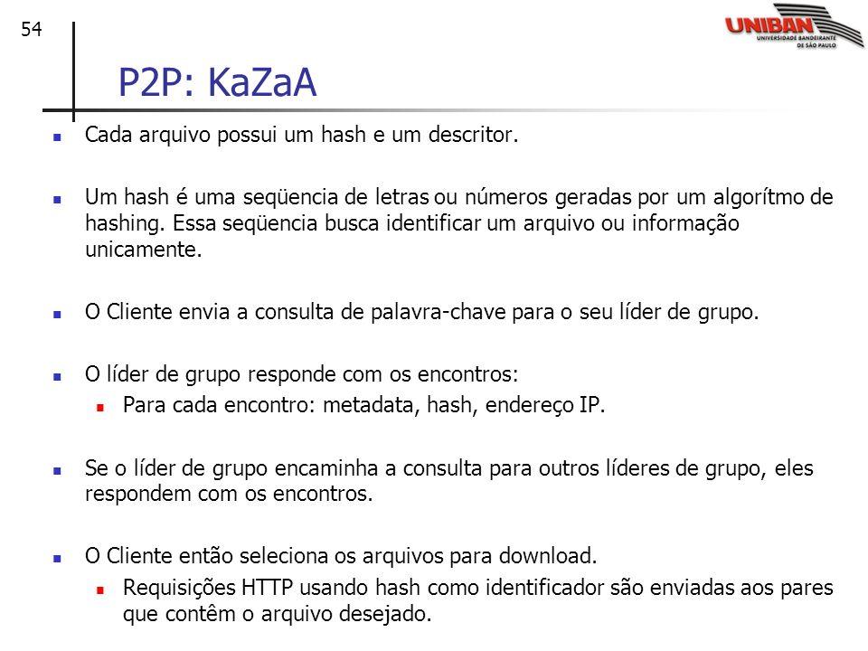 P2P: KaZaA Cada arquivo possui um hash e um descritor.