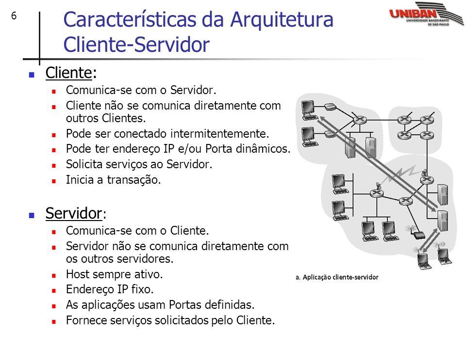 Características da Arquitetura Cliente-Servidor