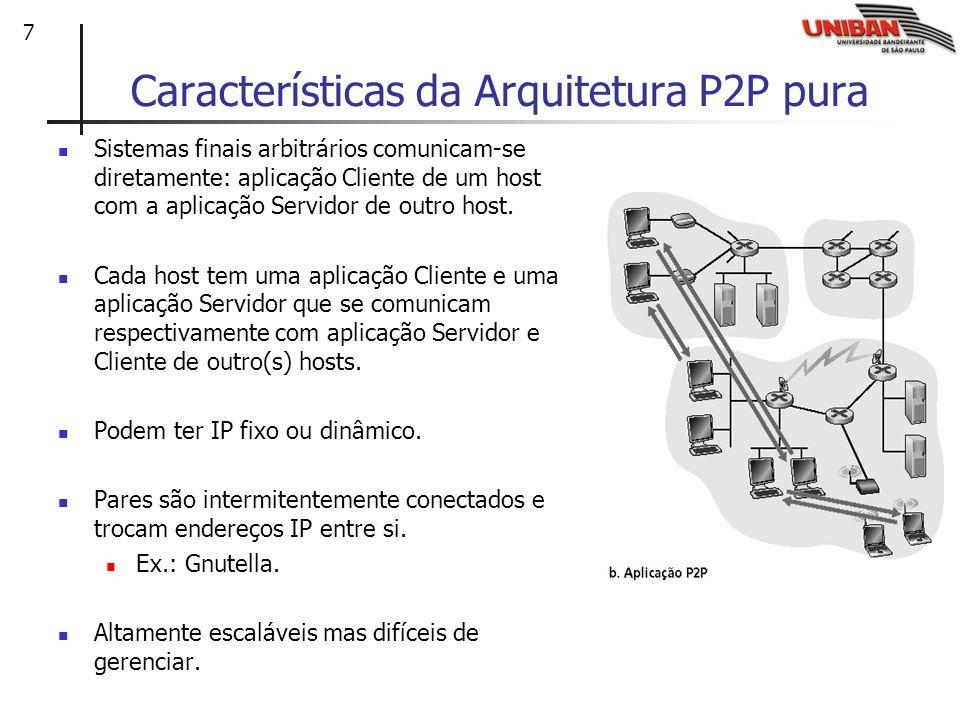 Características da Arquitetura P2P pura