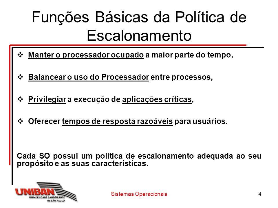 Funções Básicas da Política de Escalonamento