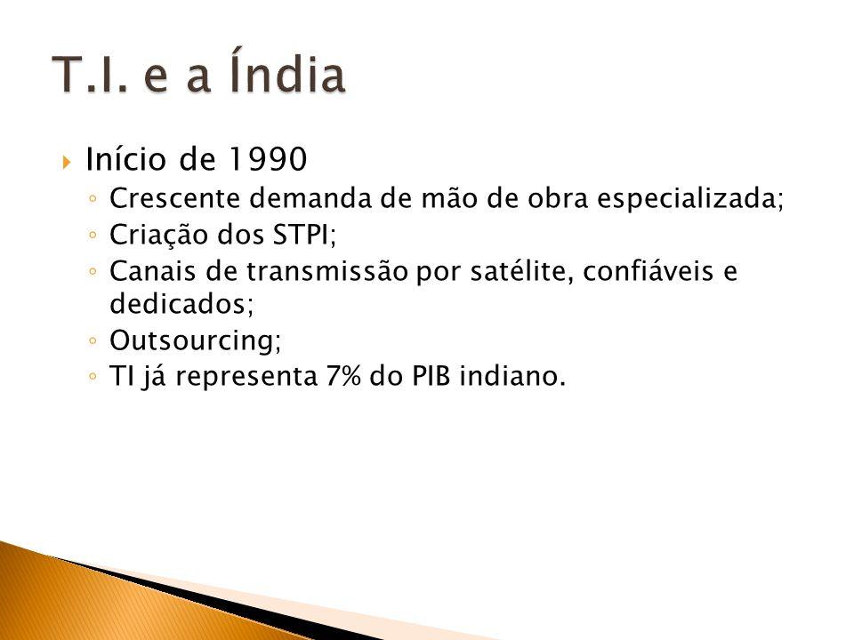 T.I. e a ÍndiaInício de 1990. Crescente demanda de mão de obra especializada; Criação dos STPI;
