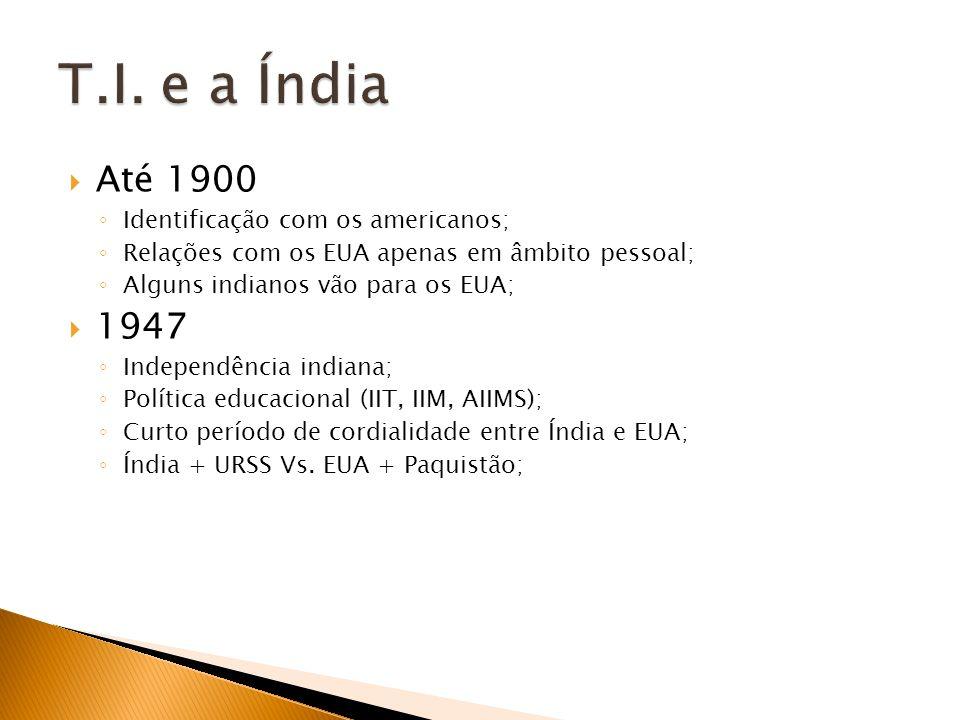 T.I. e a Índia Até 1900 1947 Identificação com os americanos;