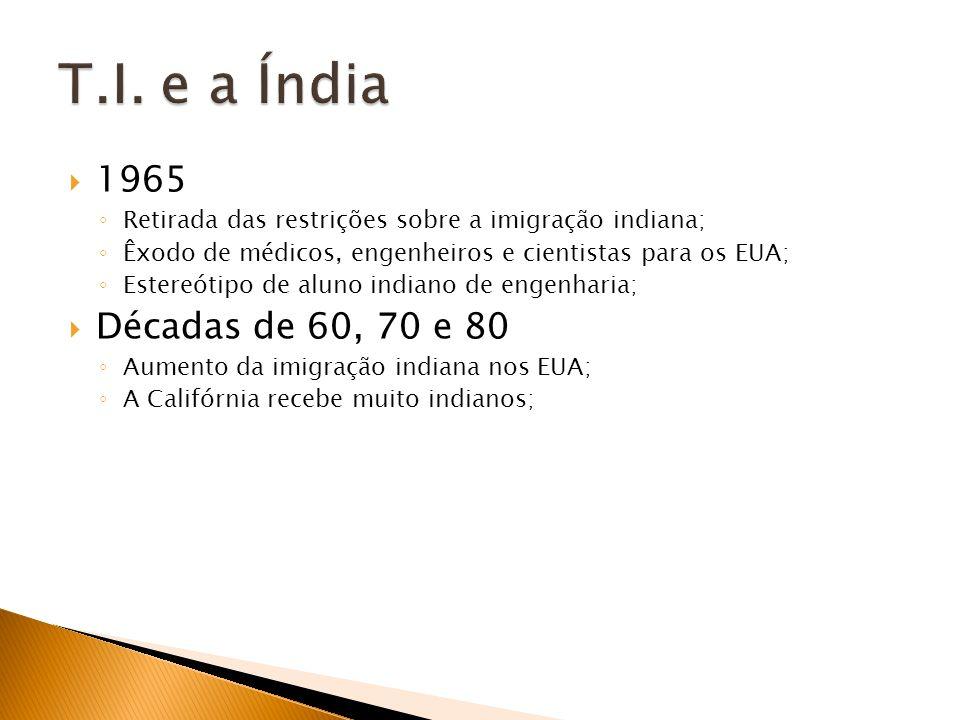 T.I. e a Índia1965. Retirada das restrições sobre a imigração indiana; Êxodo de médicos, engenheiros e cientistas para os EUA;