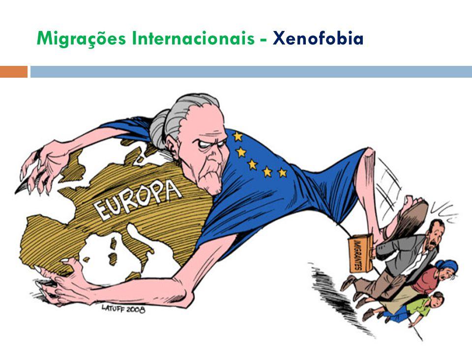 Migrações Internacionais - Xenofobia