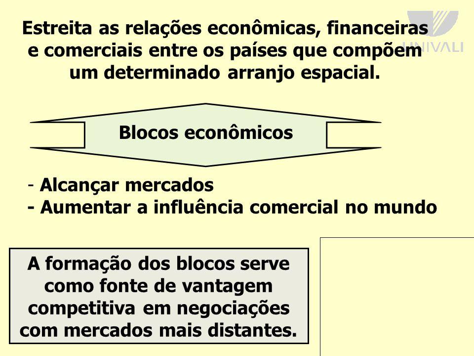 Estreita as relações econômicas, financeiras e comerciais entre os países que compõem um determinado arranjo espacial.