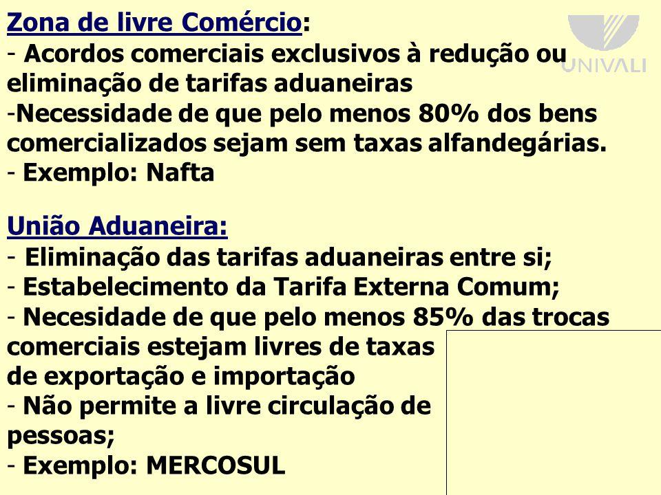 Zona de livre Comércio: