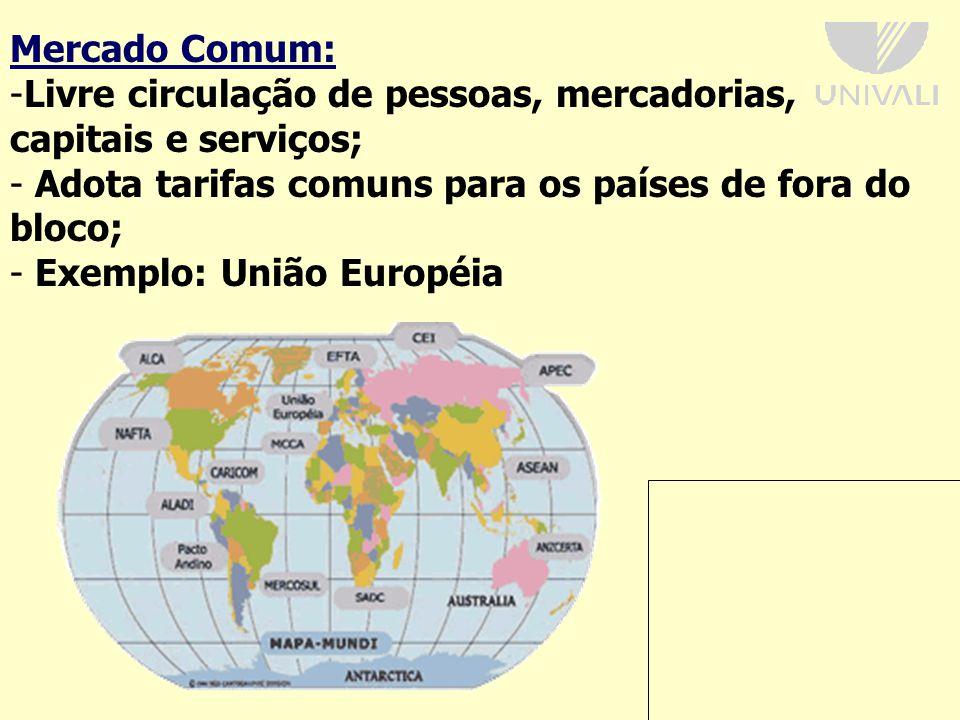 Mercado Comum: Livre circulação de pessoas, mercadorias, capitais e serviços; Adota tarifas comuns para os países de fora do bloco;