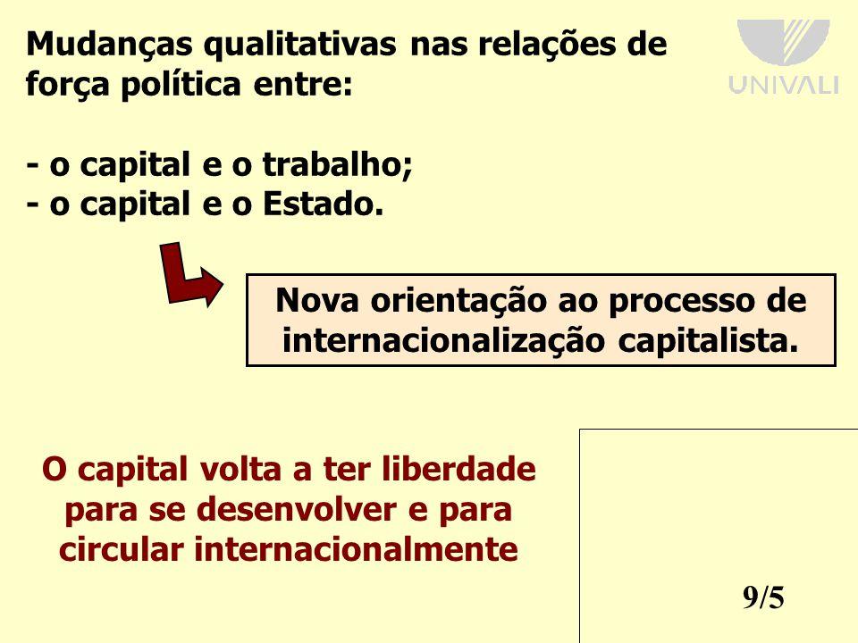 Nova orientação ao processo de internacionalização capitalista.