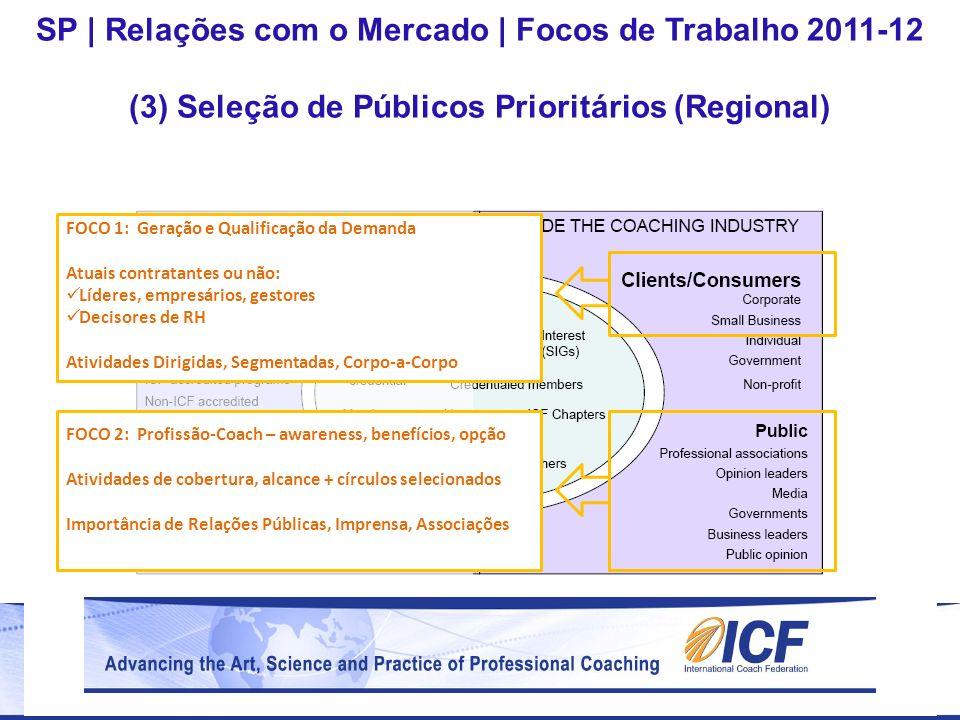 SP | Relações com o Mercado | Focos de Trabalho 2011-12