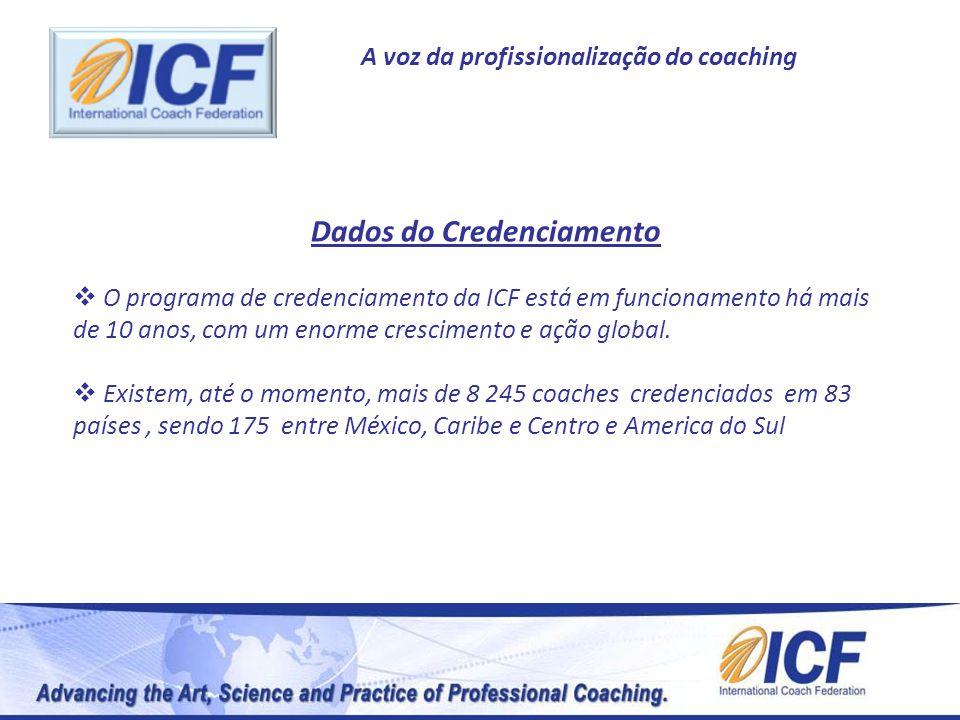 A voz da profissionalização do coaching