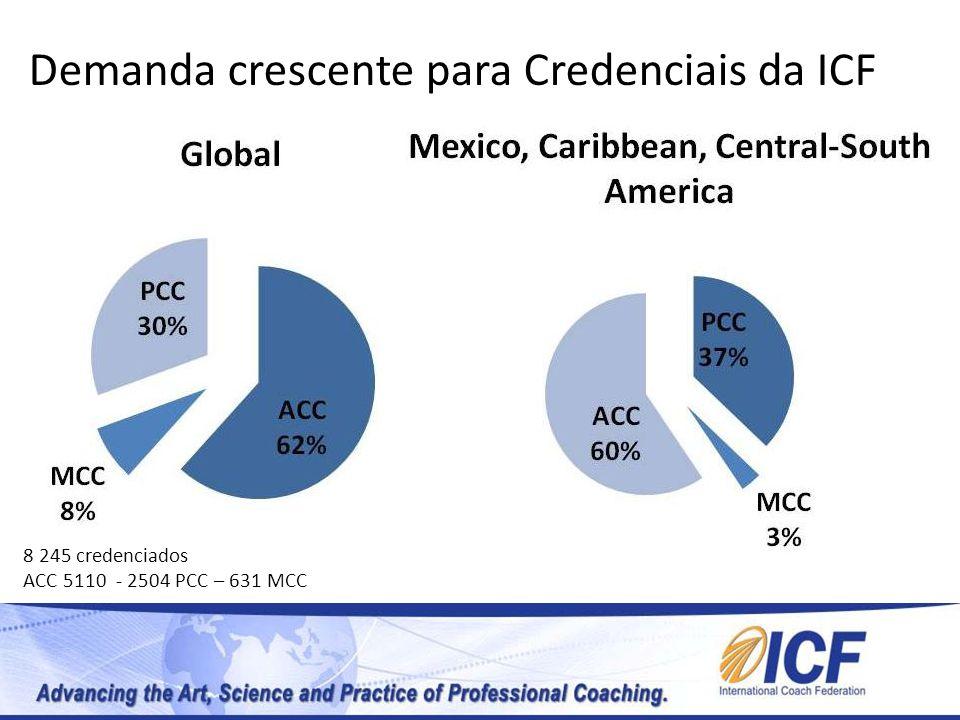 Demanda crescente para Credenciais da ICF