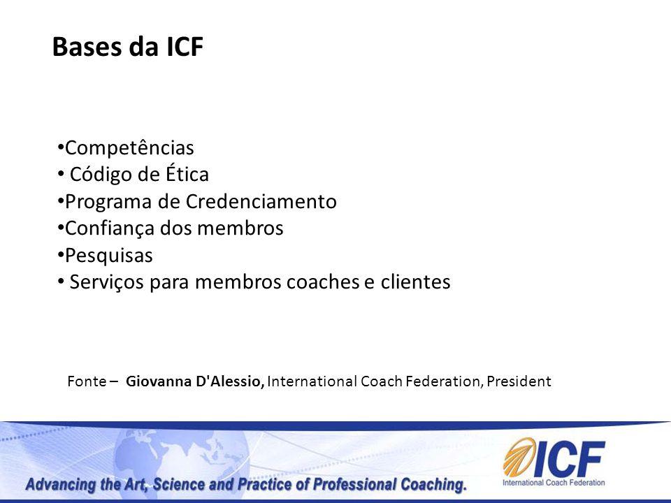 Bases da ICF Competências Código de Ética Programa de Credenciamento