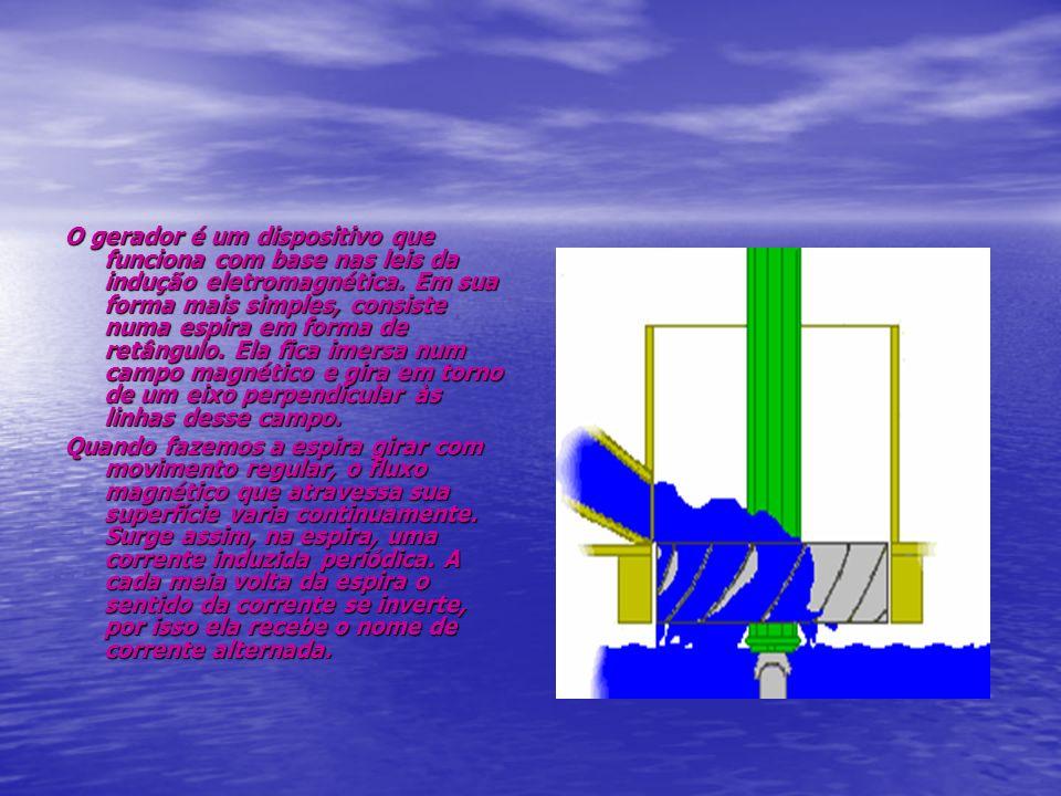 O gerador é um dispositivo que funciona com base nas leis da indução eletromagnética. Em sua forma mais simples, consiste numa espira em forma de retângulo. Ela fica imersa num campo magnético e gira em torno de um eixo perpendicular às linhas desse campo.