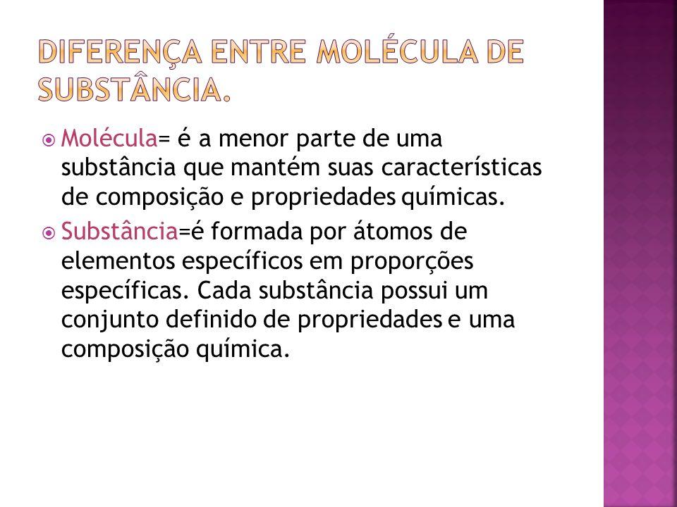 Diferença entre Molécula de substância.