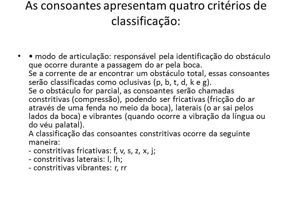 As consoantes apresentam quatro critérios de classificação: