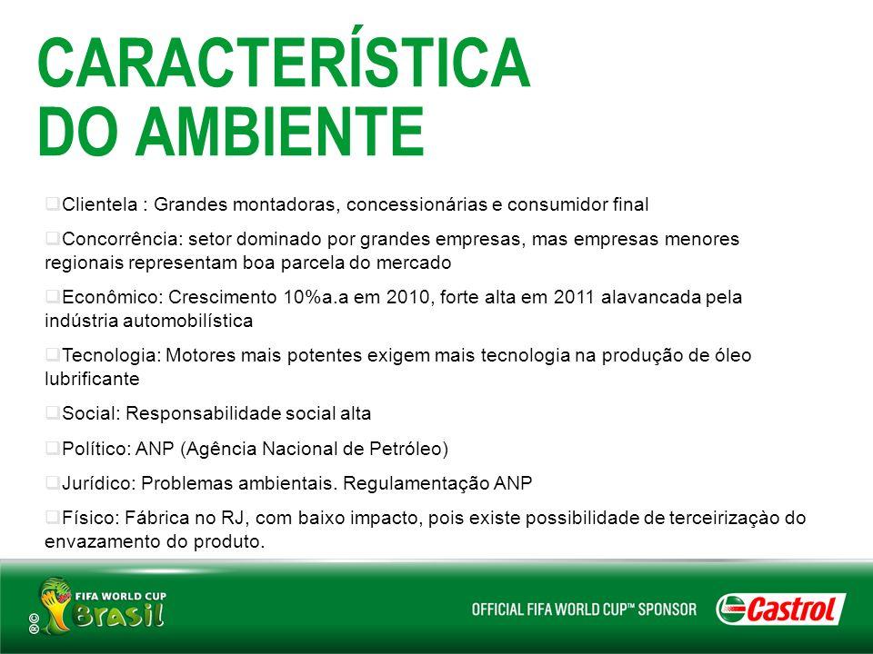 CARACTERÍSTICA DO AMBIENTE