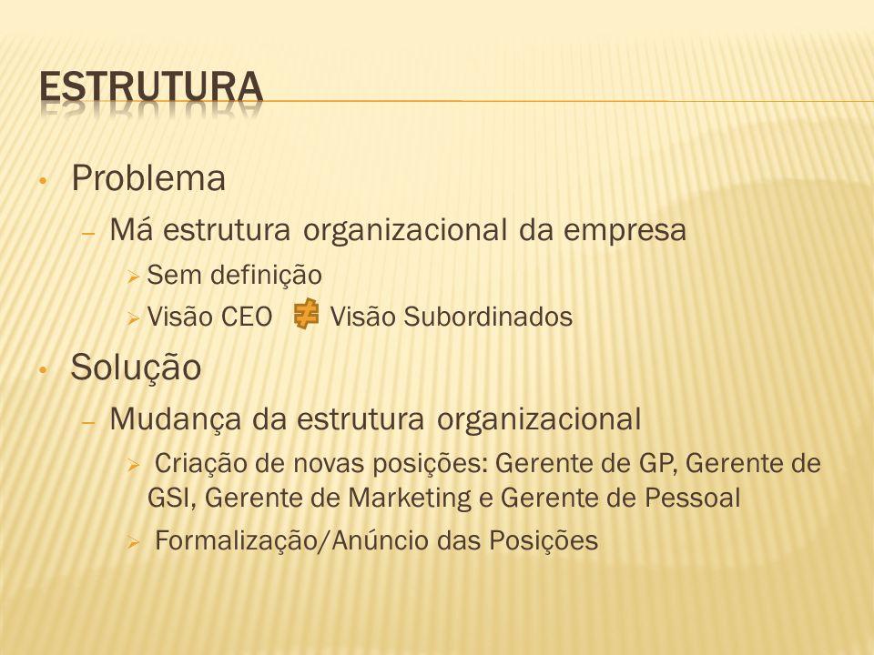 Estrutura Problema Solução Má estrutura organizacional da empresa
