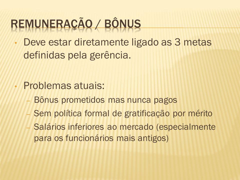 Remuneração / BônusDeve estar diretamente ligado as 3 metas definidas pela gerência. Problemas atuais: