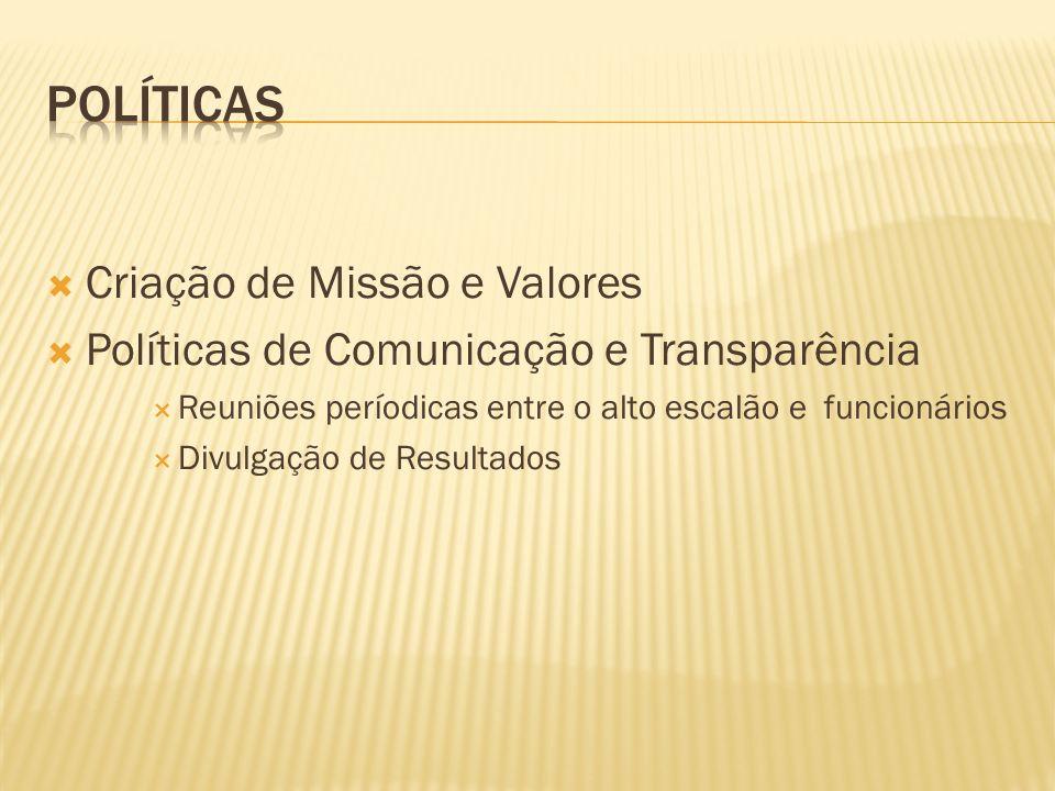Políticas Criação de Missão e Valores