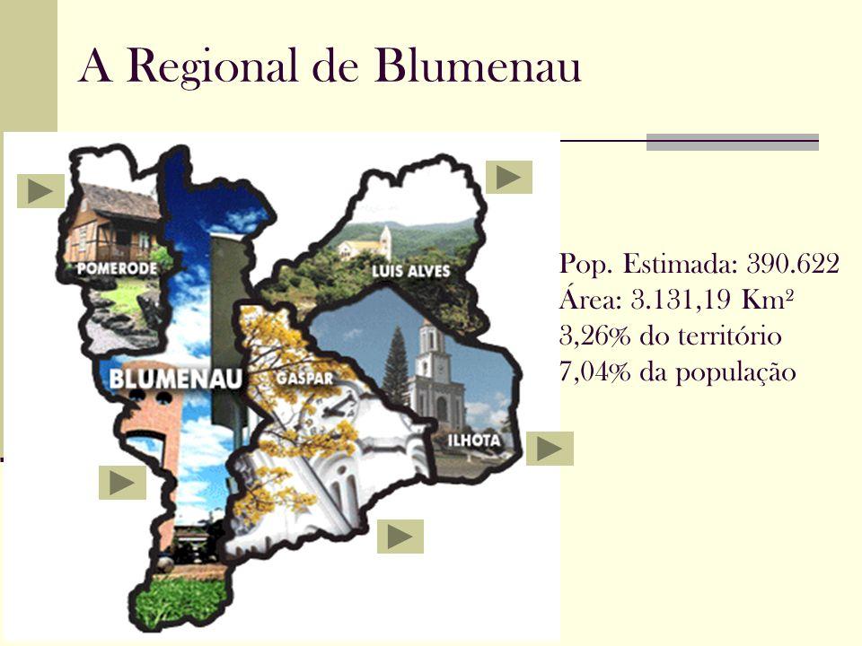 A Regional de Blumenau Pop.