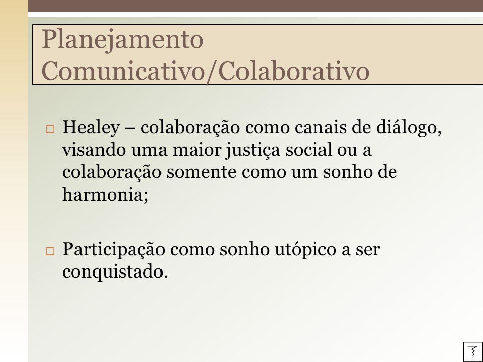 Planejamento Comunicativo/Colaborativo