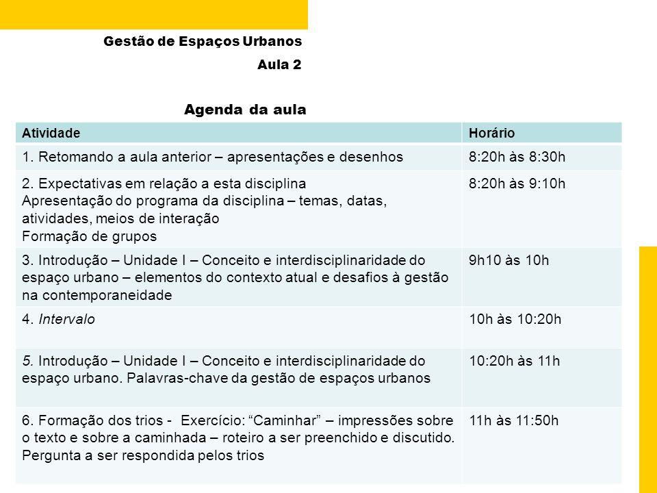 1. Retomando a aula anterior – apresentações e desenhos 8:20h às 8:30h