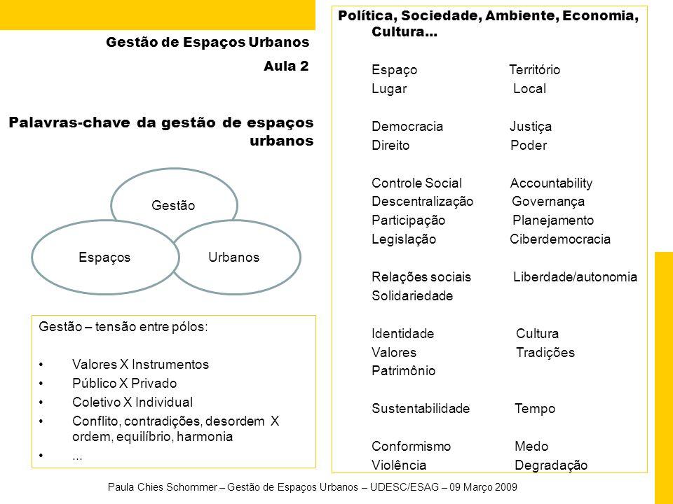 Palavras-chave da gestão de espaços urbanos