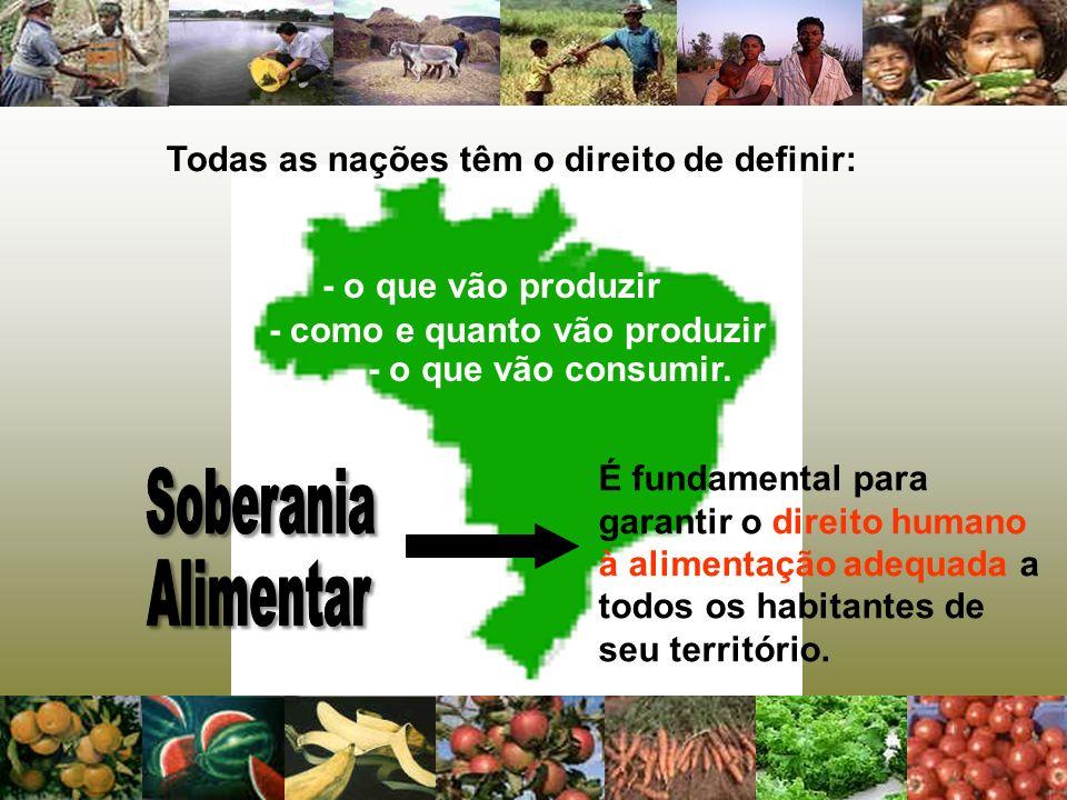 Soberania Alimentar Todas as nações têm o direito de definir: