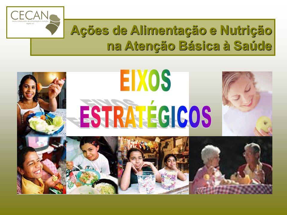 Ações de Alimentação e Nutrição na Atenção Básica à Saúde