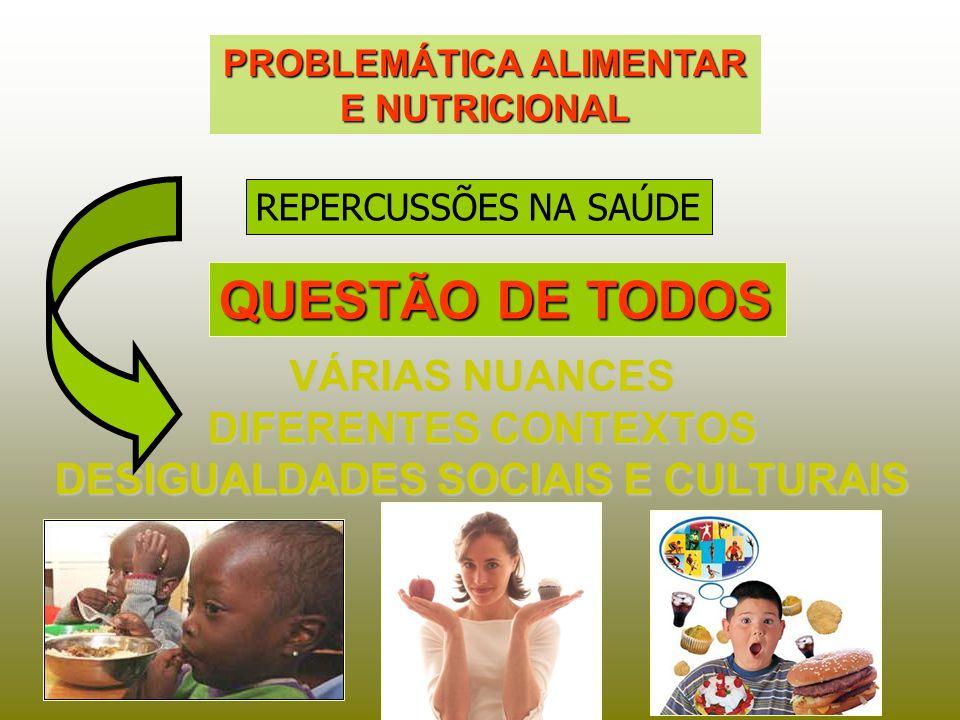 PROBLEMÁTICA ALIMENTAR DESIGUALDADES SOCIAIS E CULTURAIS
