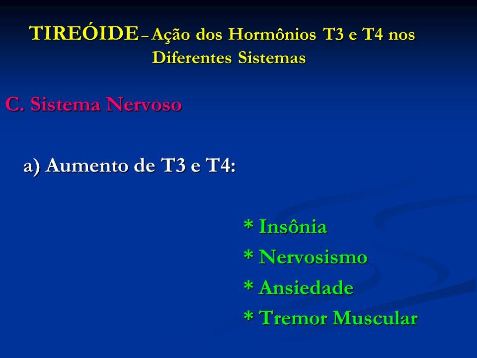 TIREÓIDE – Ação dos Hormônios T3 e T4 nos Diferentes Sistemas