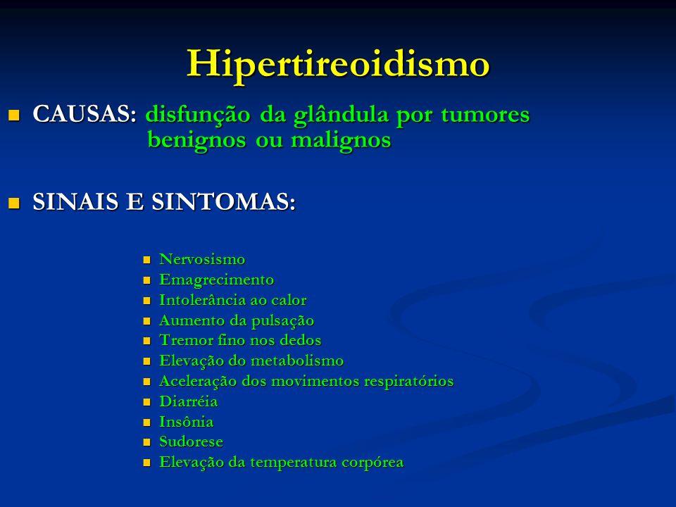 Hipertireoidismo CAUSAS: disfunção da glândula por tumores benignos ou malignos.