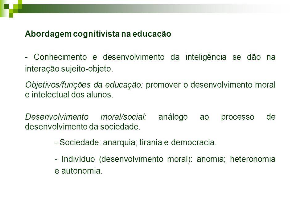Abordagem cognitivista na educação