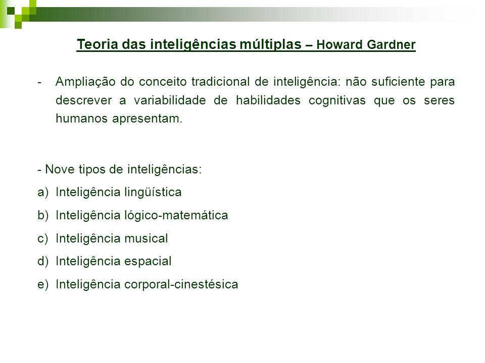 Teoria das inteligências múltiplas – Howard Gardner