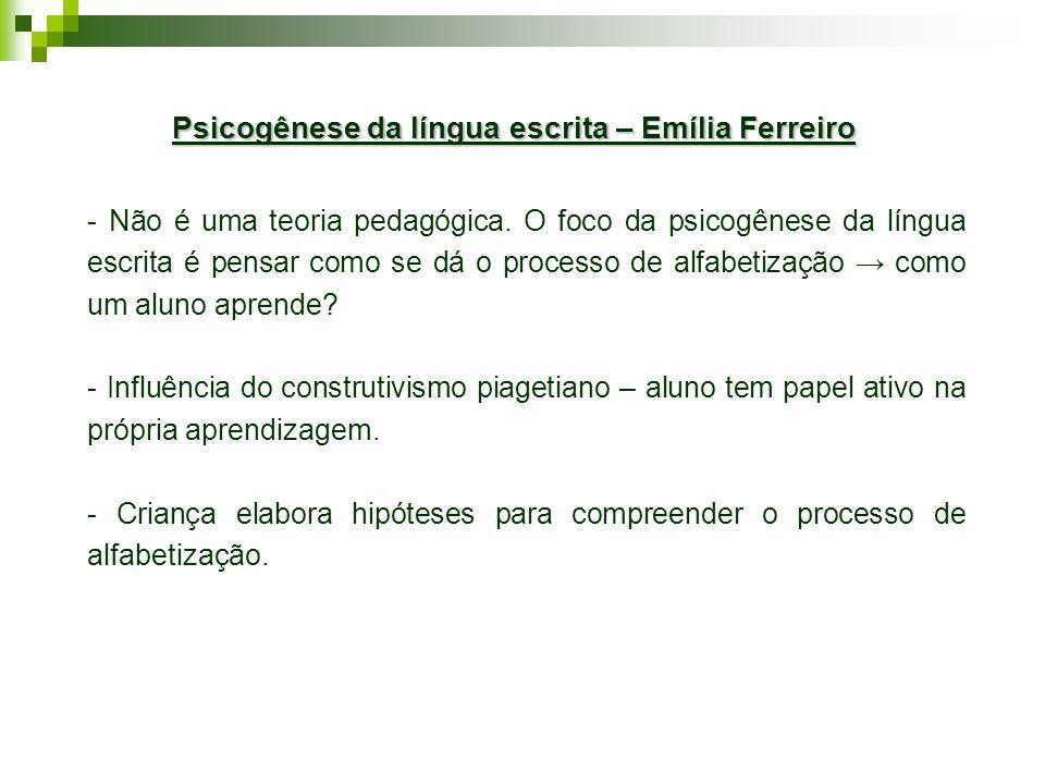 Psicogênese da língua escrita – Emília Ferreiro