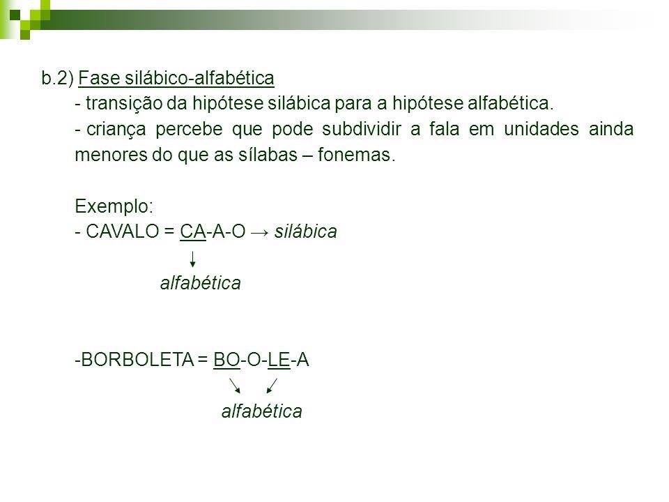 b.2) Fase silábico-alfabética