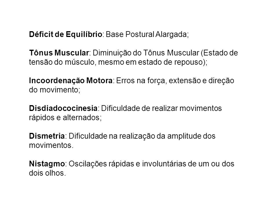 Déficit de Equilíbrio: Base Postural Alargada;