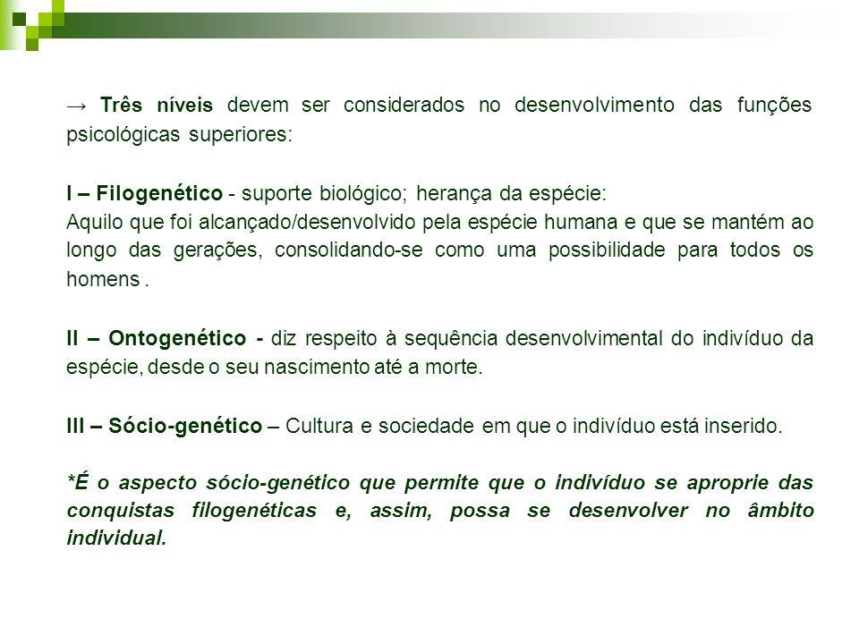 I – Filogenético - suporte biológico; herança da espécie: